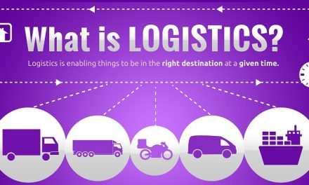 Logistic là gì?